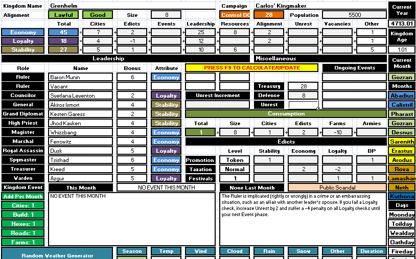 Pathfinder kingdom sheet