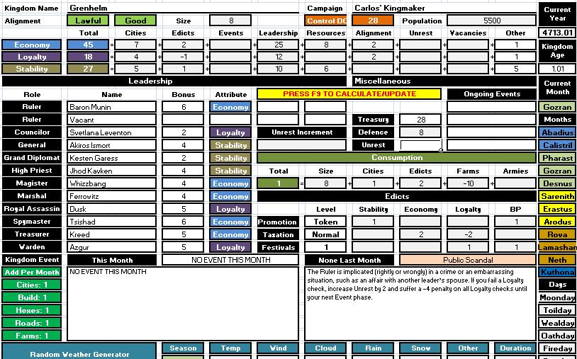 best pathfinder character sheet pathfinder character sheet pdf editable, printable, fillable